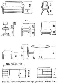 Благоприятные с точки зрения фэн-шуй размеры и формы мебели представлены на рис. 12